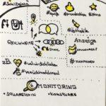 Sketchnote Vortrag
